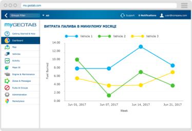 fuel-consumption-tracking_ua_1214-831